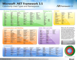 Net35_namespaces_poster01