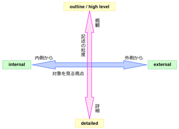 Program_design02_01