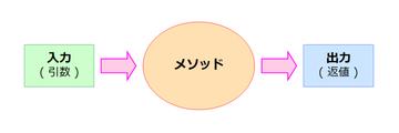 Program_design03_01