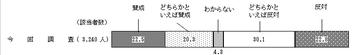 20091207_graph01