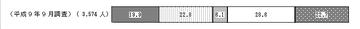 20091207_graph02