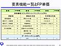 20111011_fpa