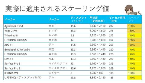 20140922_scaling01