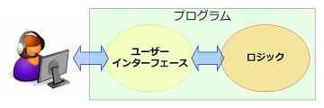 Program_design01_01